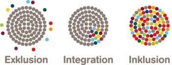 integration©Stadt Rhede